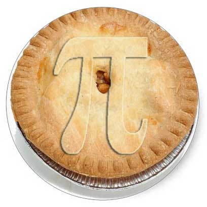 Calculating Pi